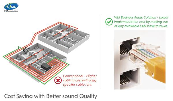 Business Audio Solution