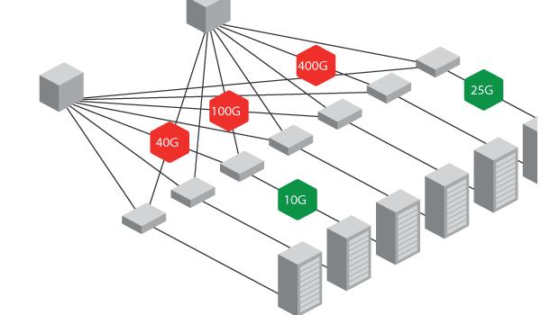 Giải pháp cáp quang mật độ cao ENSPACE cho trung tâm dữ liệu